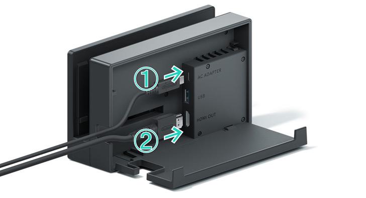 「ACアダプター」と「HDMIケーブル」をドッグに接続
